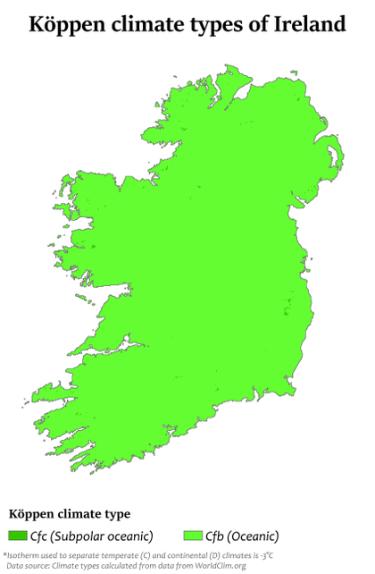 Köppen climate types in Ireland